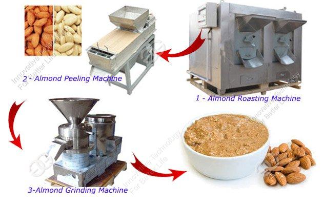 almond butter machine